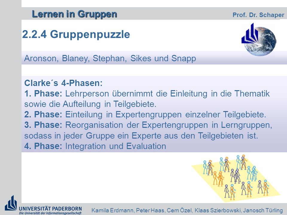 2.2.4 Gruppenpuzzle Aronson, Blaney, Stephan, Sikes und Snapp