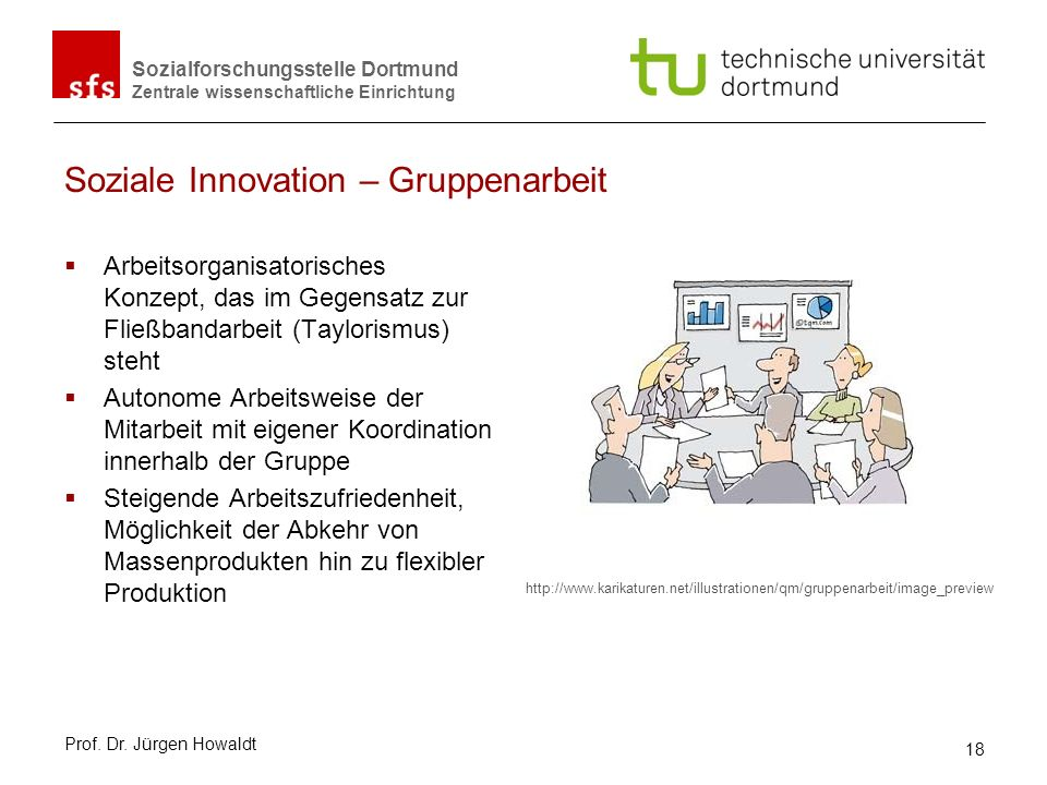 Soziale Innovation – Gruppenarbeit