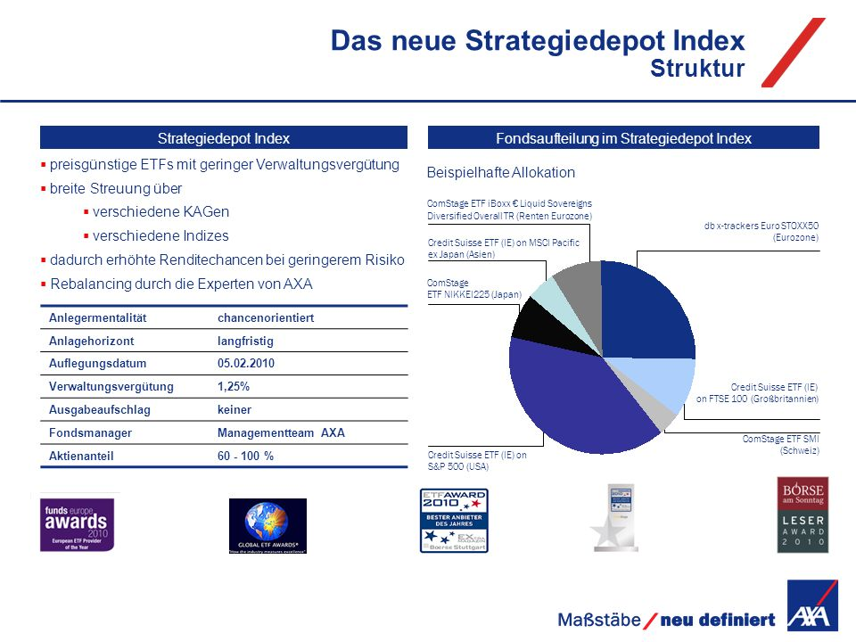 Das neue Strategiedepot Index Struktur
