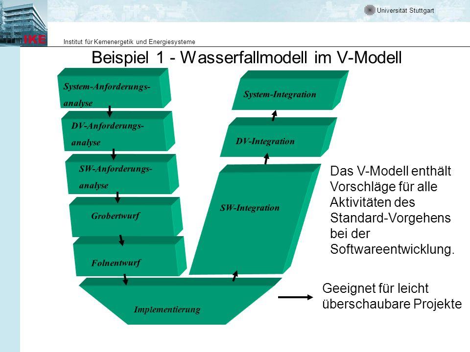 Was ist das V-Modell ? -1 Der Entwicklungsstandard für IT