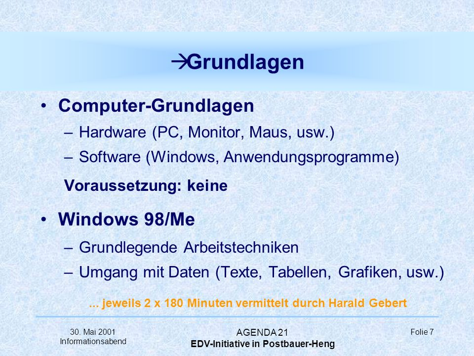 Grundlagen Computer-Grundlagen Windows 98/Me