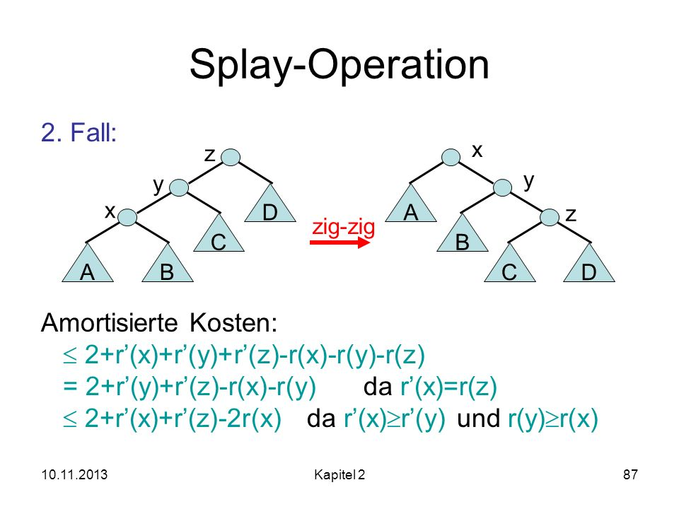Splay-Operation 2. Fall: Amortisierte Kosten: