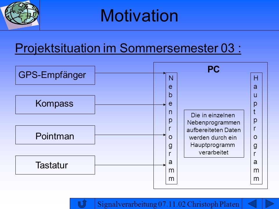 Motivation Projektsituation im Sommersemester 03 : PC GPS-Empfänger