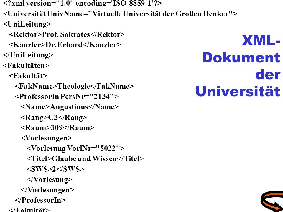 XML- Dokument der Universität