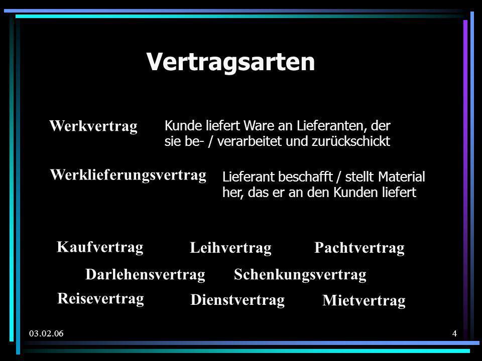Rechtliche Rahmenbedingungen Im Beschaffungsbereich Ppt Video