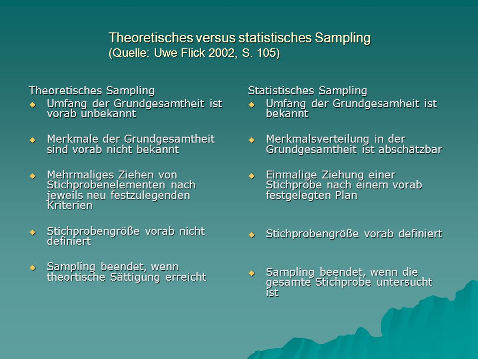 Theoretisches versus statistisches Sampling (Quelle: Uwe Flick 2002, S
