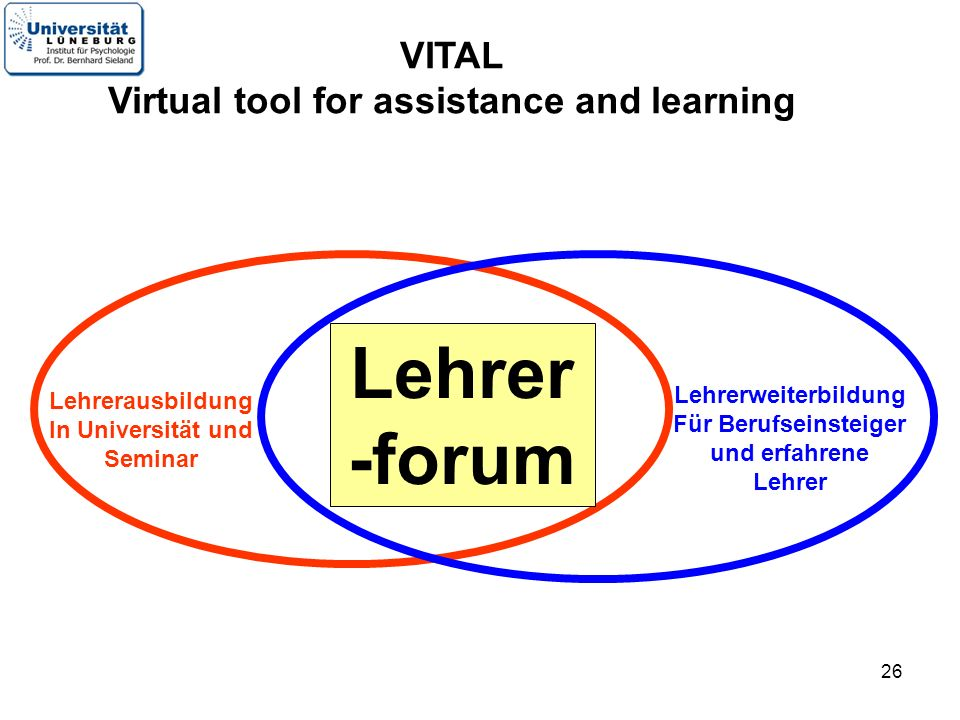 Lehrer-forum VITAL Virtual tool for assistance and learning