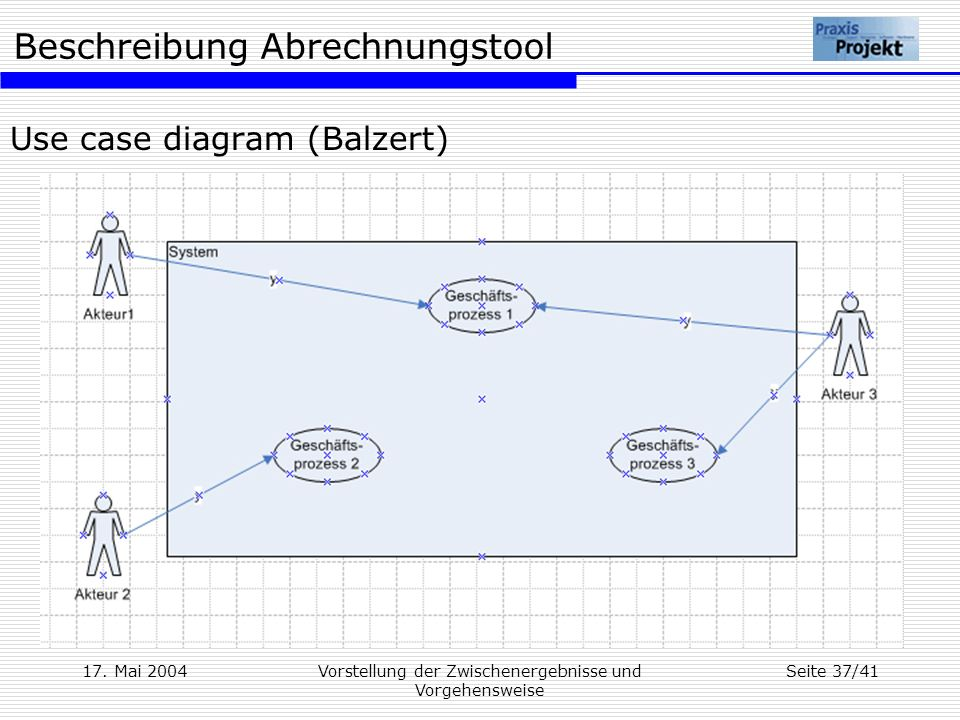 Use case diagram (Balzert)