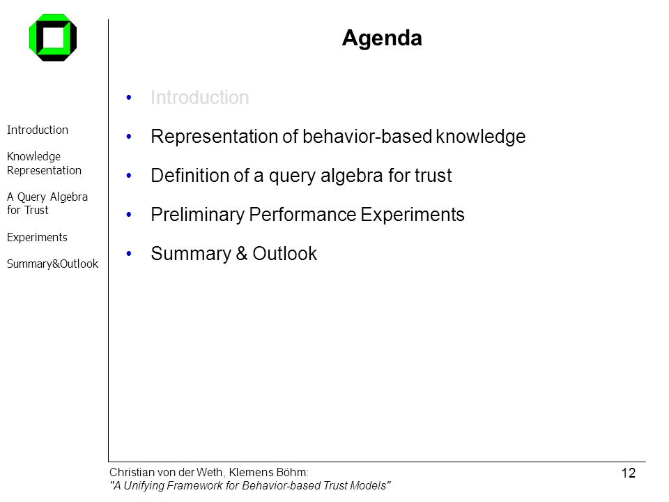 Agenda Introduction Representation of behavior-based knowledge