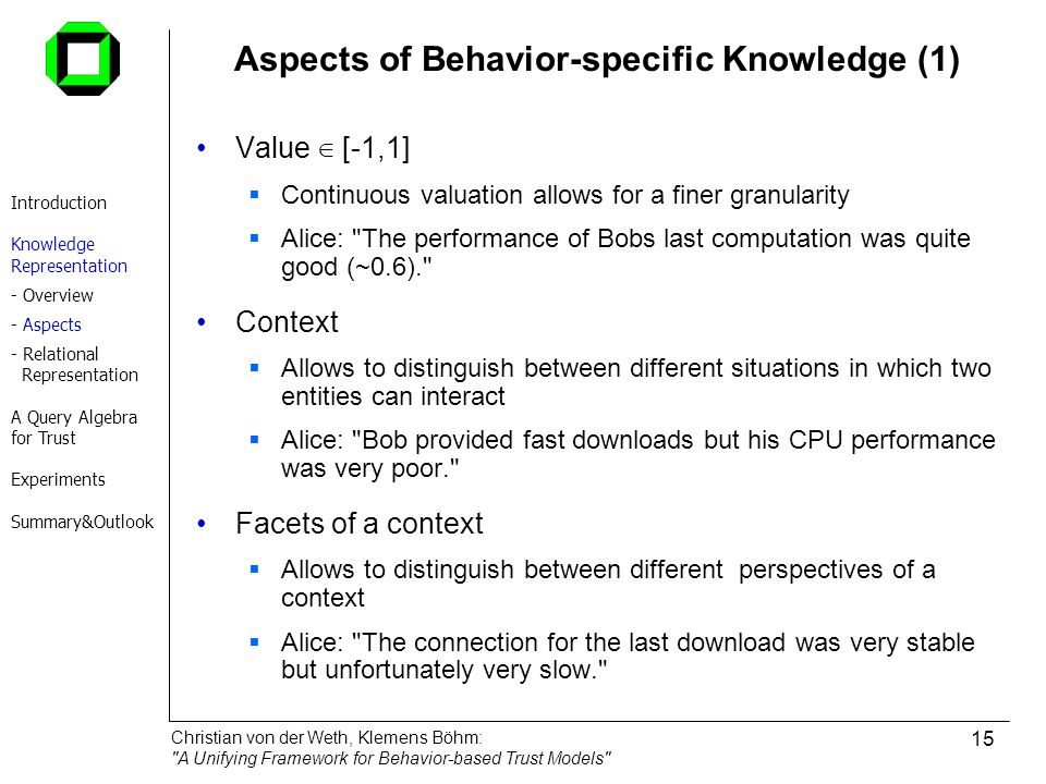 Aspects of Behavior-specific Knowledge (1)
