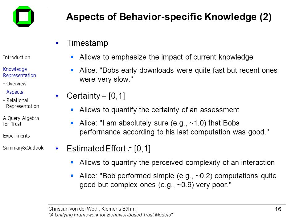 Aspects of Behavior-specific Knowledge (2)