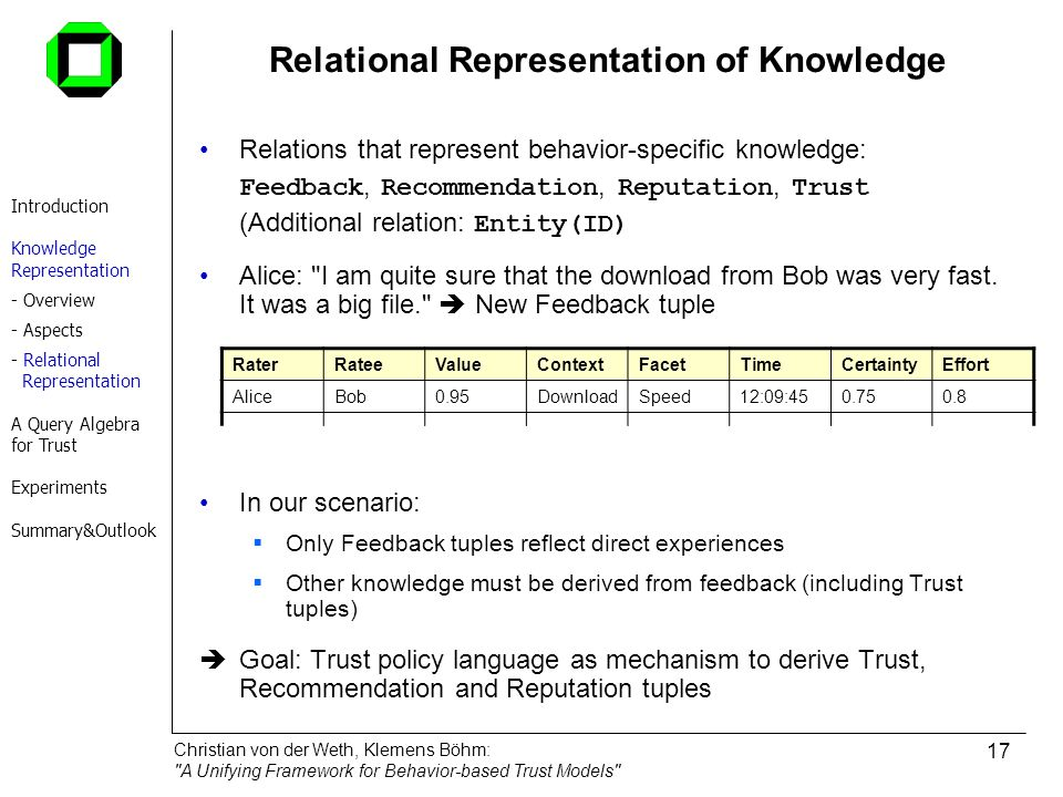 Relational Representation of Knowledge