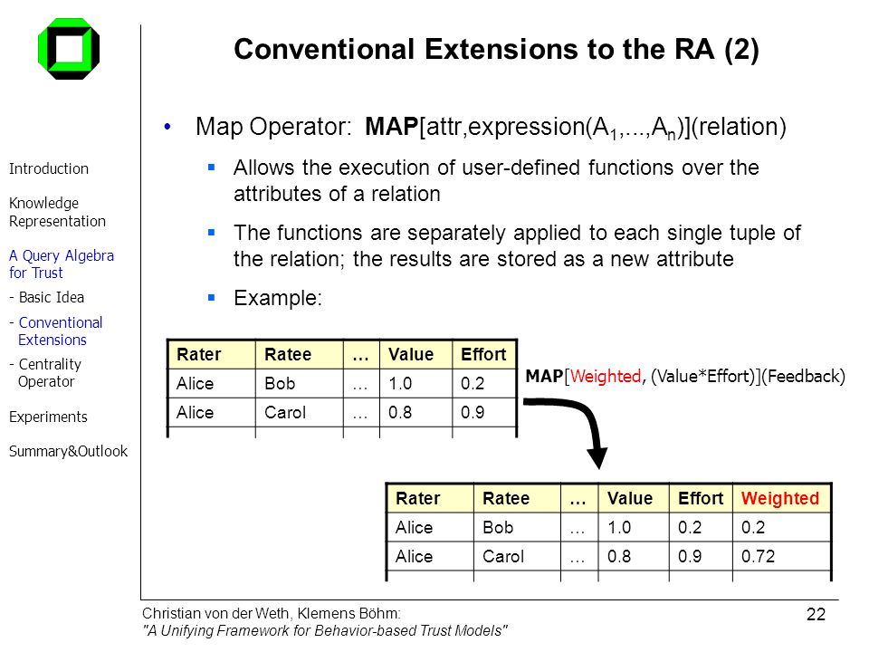 Conventional Extensions to the RA (2)