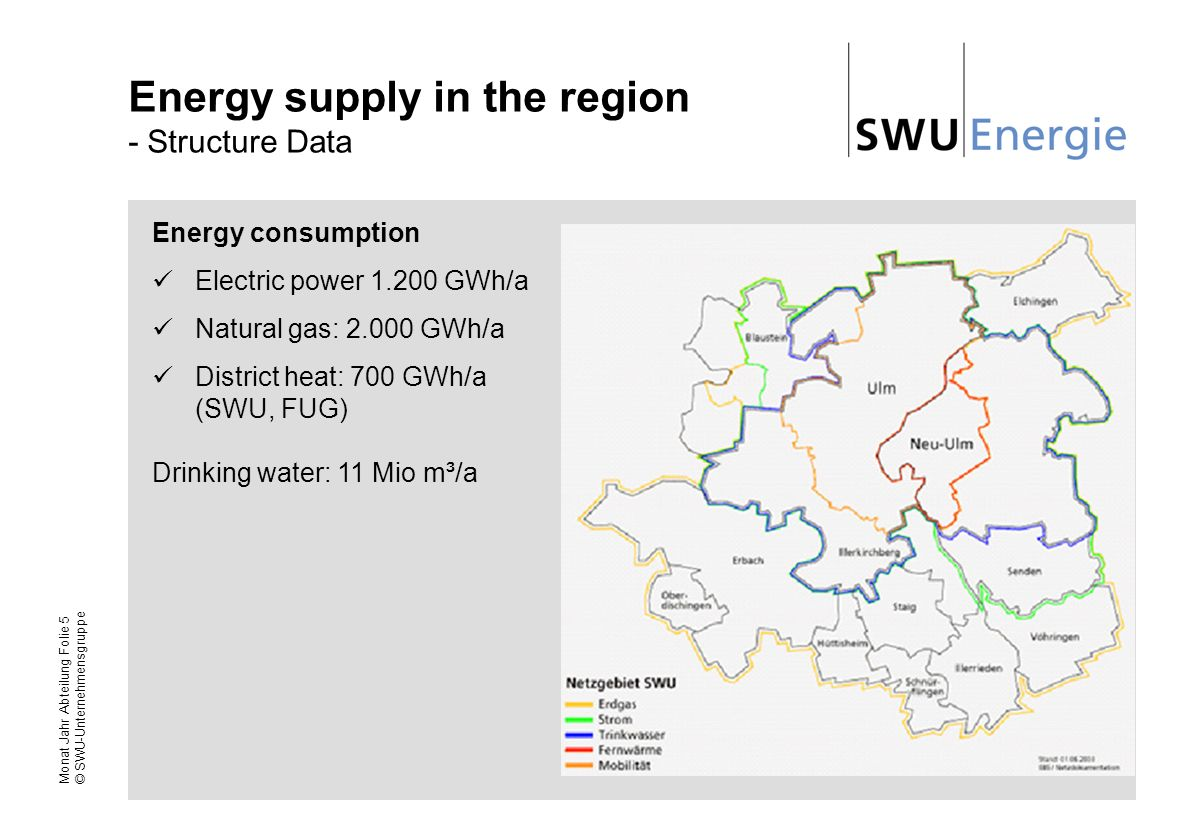 Energy supply in the region - Structure Data