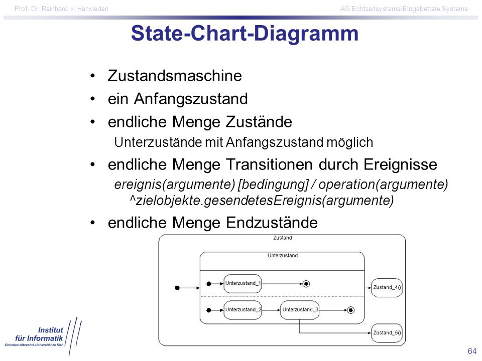 State-Chart-Diagramm
