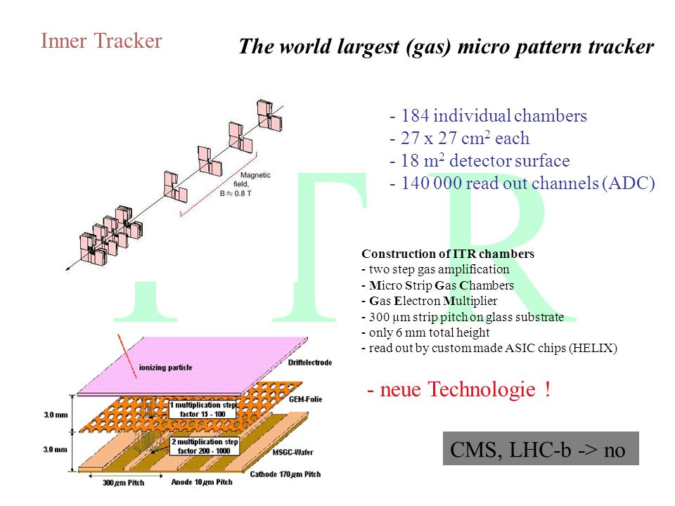 I T R Inner Tracker The world largest (gas) micro pattern tracker
