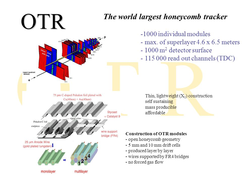 O T R OTR The world largest honeycomb tracker 1000 individual modules