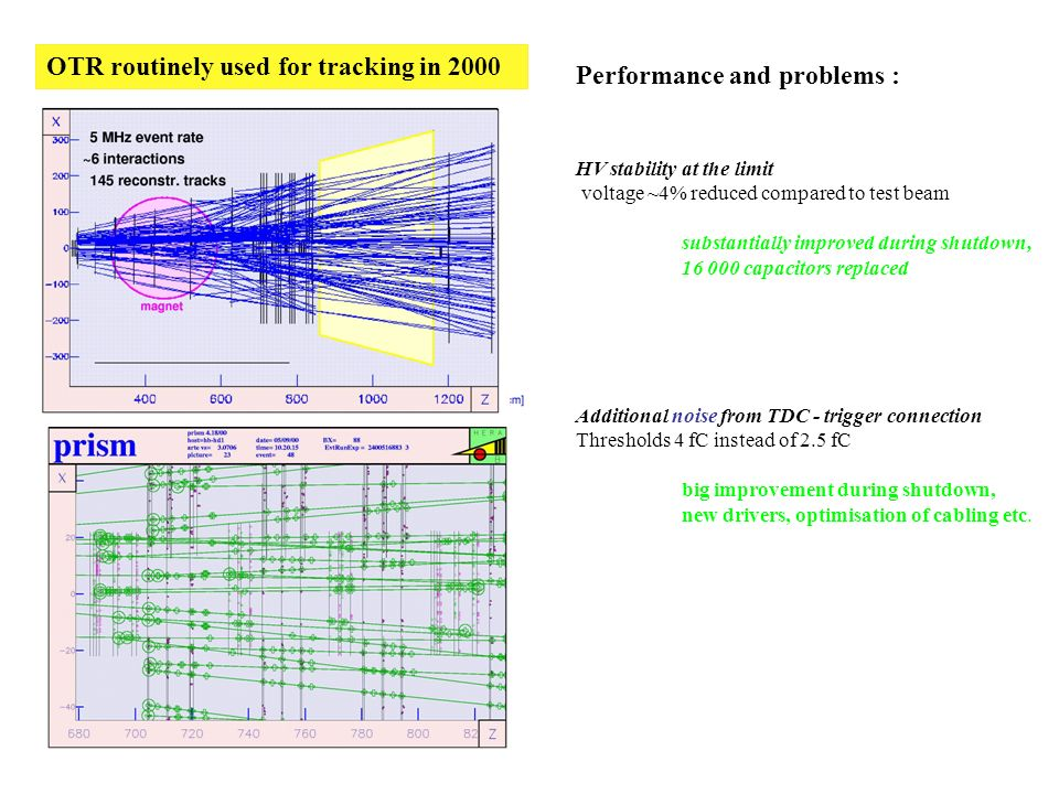 OTR routinely used for tracking in 2000 Performance and problems :