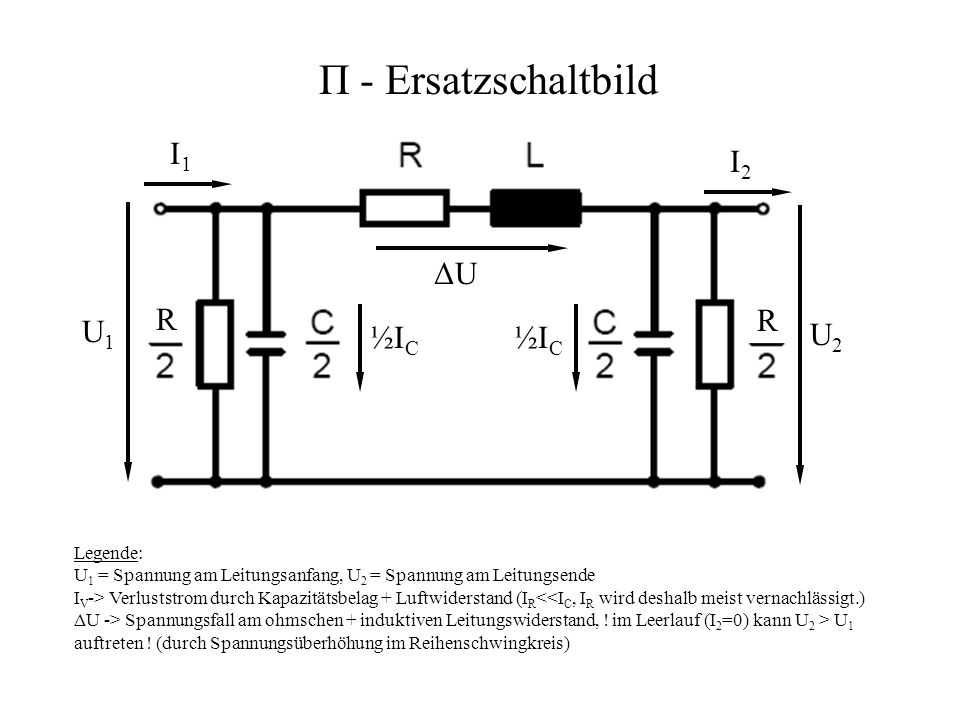 П - Ersatzschaltbild I1 I2 ΔU R R U1 ½IC ½IC U2 Legende: