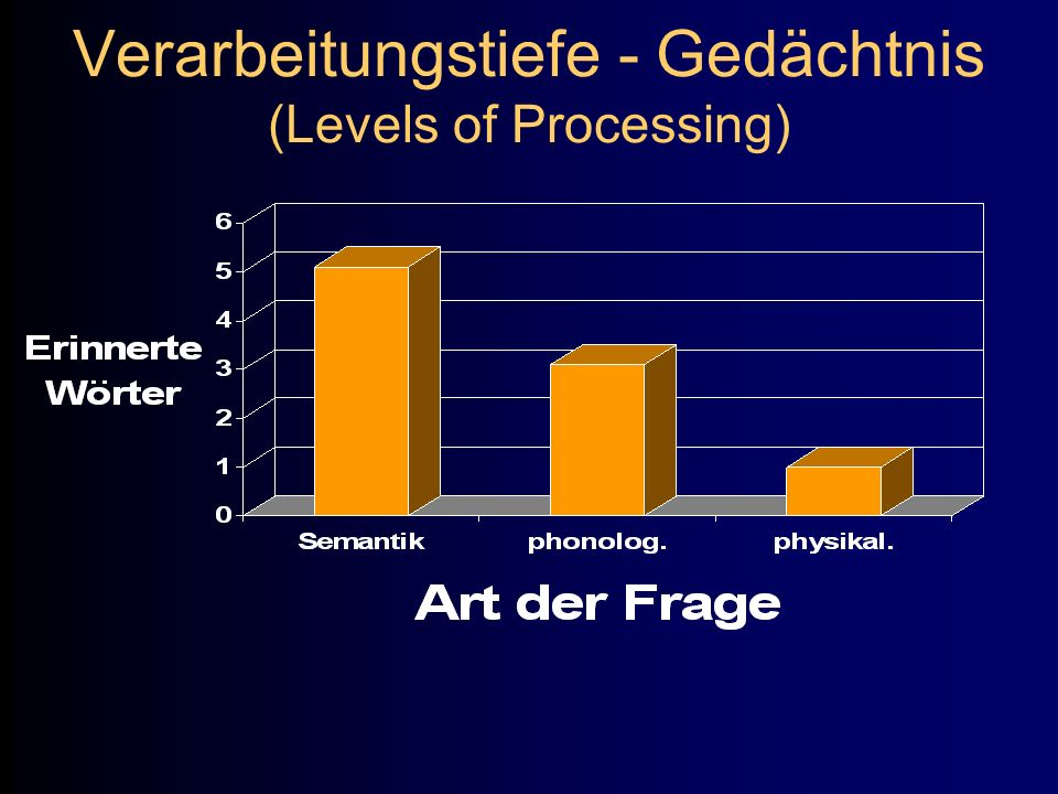 Verarbeitungstiefe - Gedächtnis (Levels of Processing)