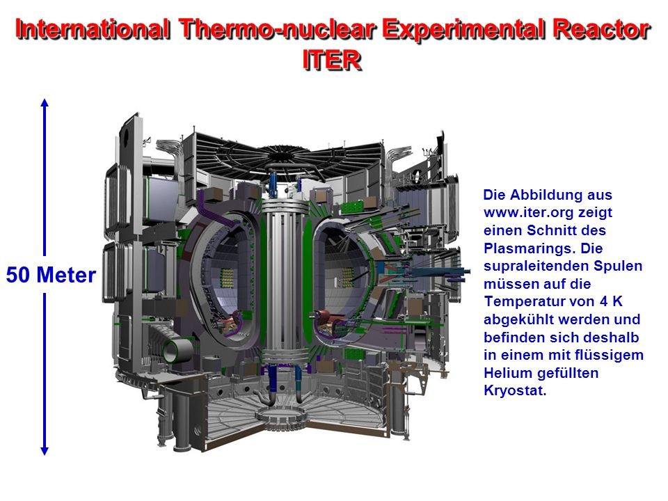 International Thermo-nuclear Experimental Reactor ITER