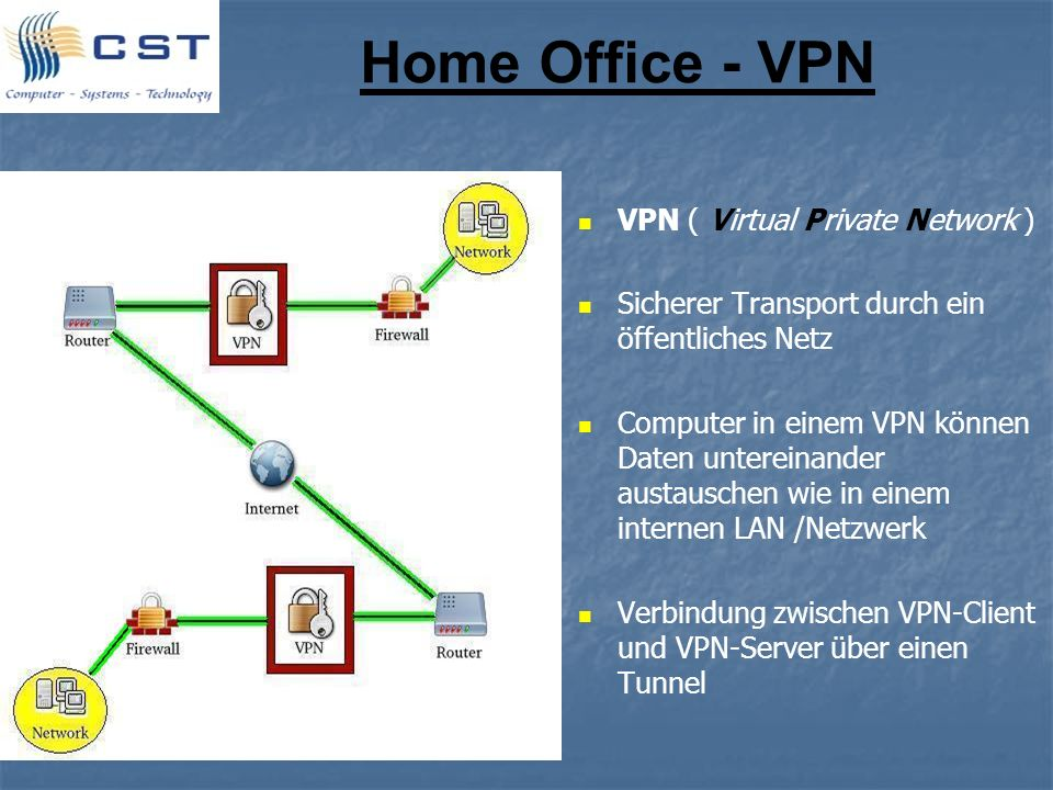 Home Office - VPN VPN ( Virtual Private Network )