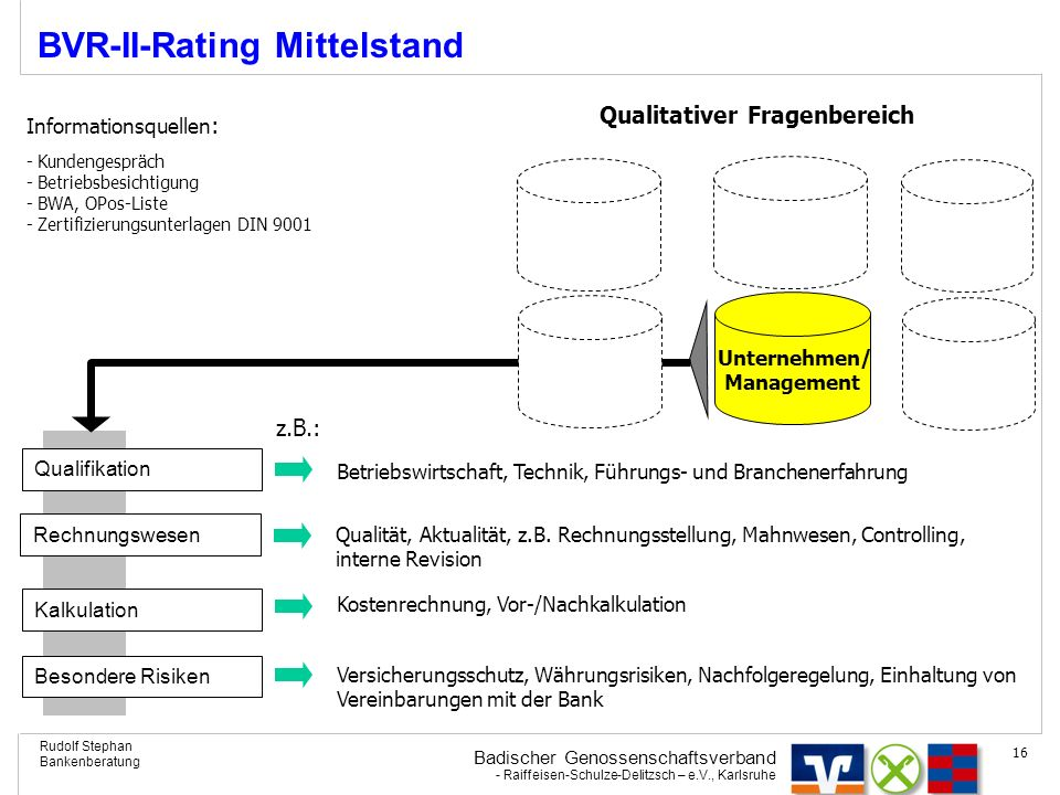 BVR-II-Rating Mittelstand
