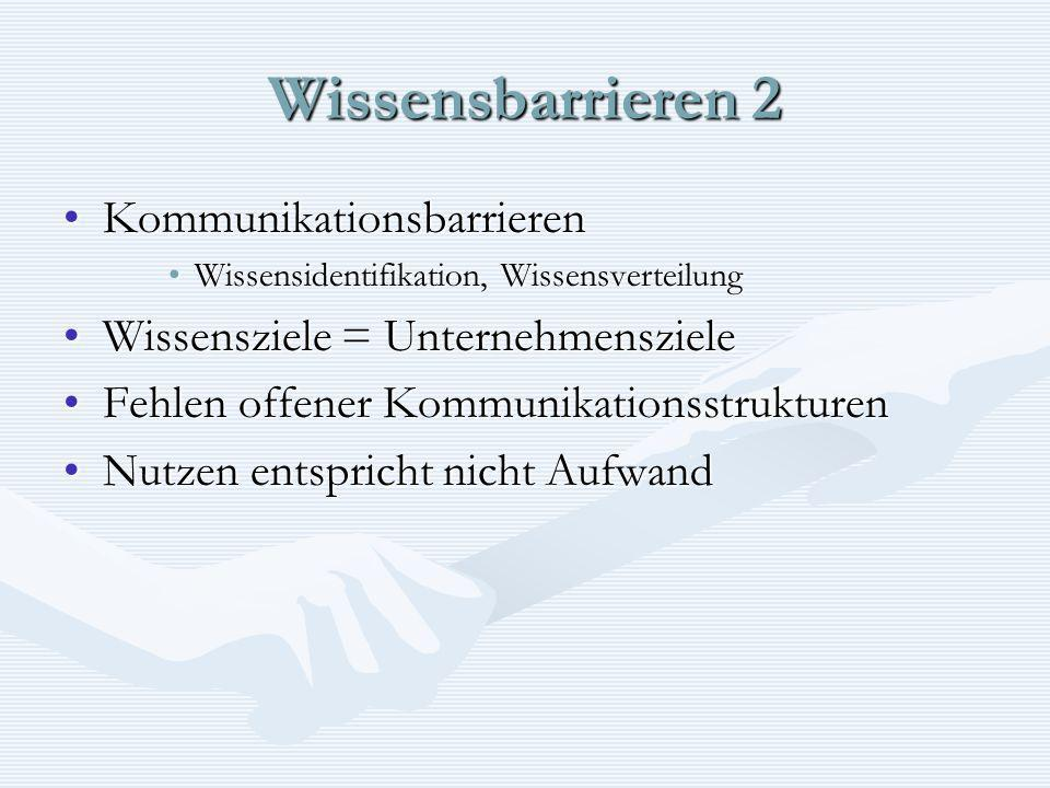 Wissensbarrieren 2 Kommunikationsbarrieren