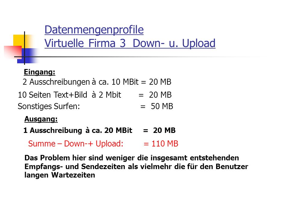Datenmengenprofile Virtuelle Firma 3 Down- u. Upload