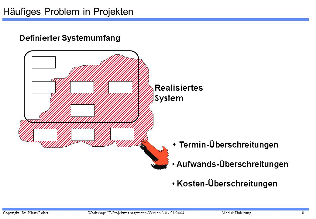 Häufiges Problem in Projekten