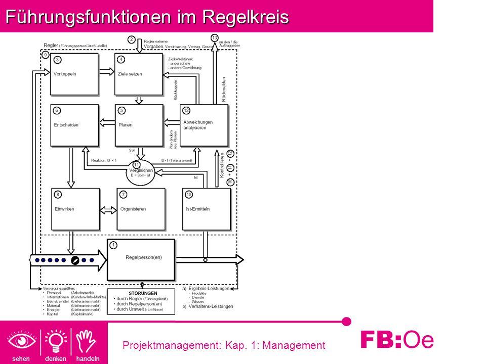 Management. - ppt herunterladen