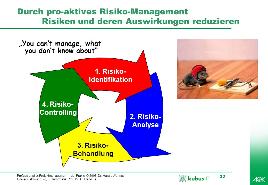 Durch pro-aktives Risiko-Management