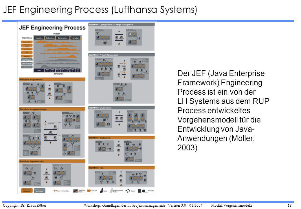 JEF Engineering Process (Lufthansa Systems)