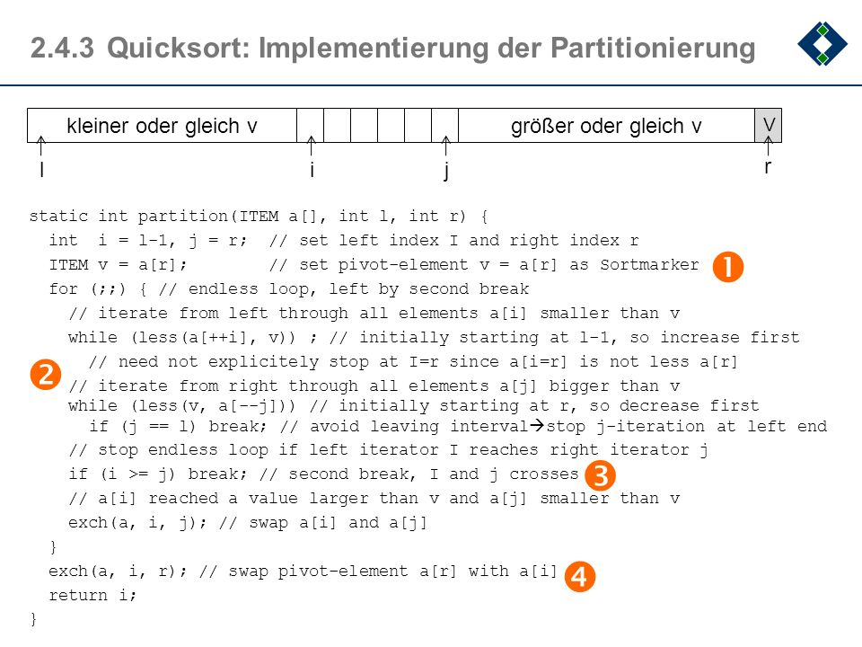 2.4.3 Quicksort: Implementierung der Partitionierung