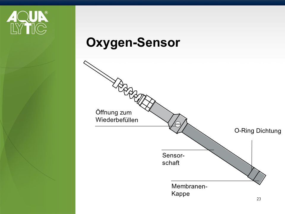 Oxygen-Sensor PCcompact: orange: 605 nm green 430 nm