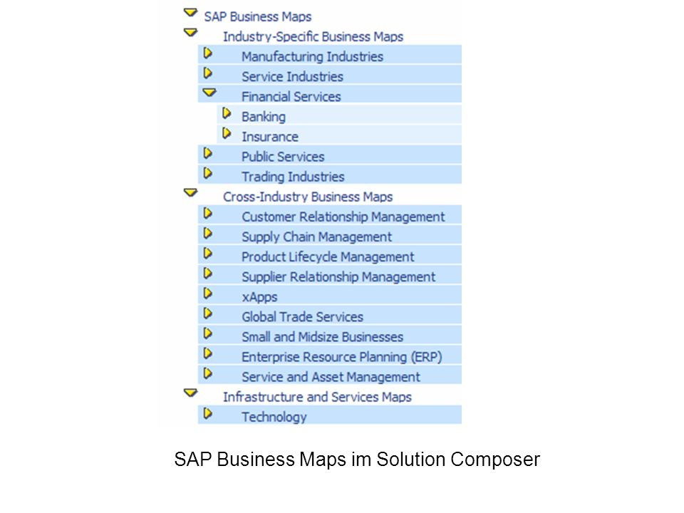 SAP Business Maps im Solution Composer