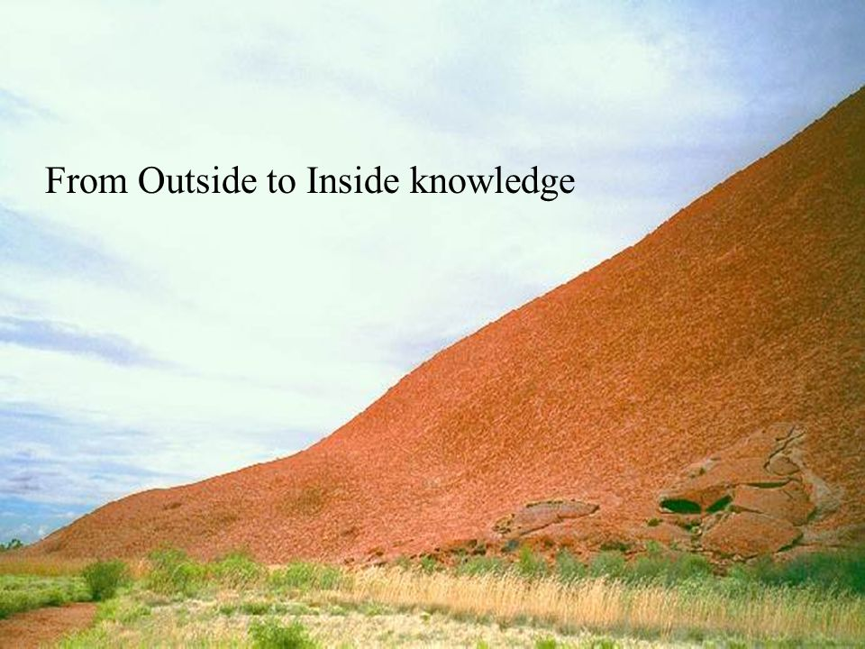 From Outside to Inside knowledge