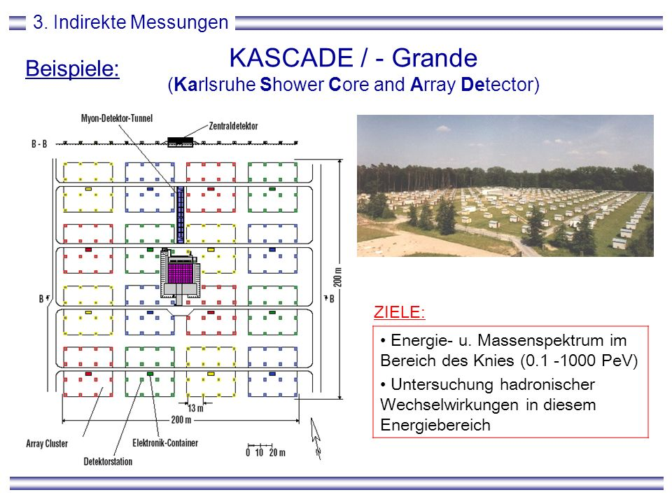 (Karlsruhe Shower Core and Array Detector)