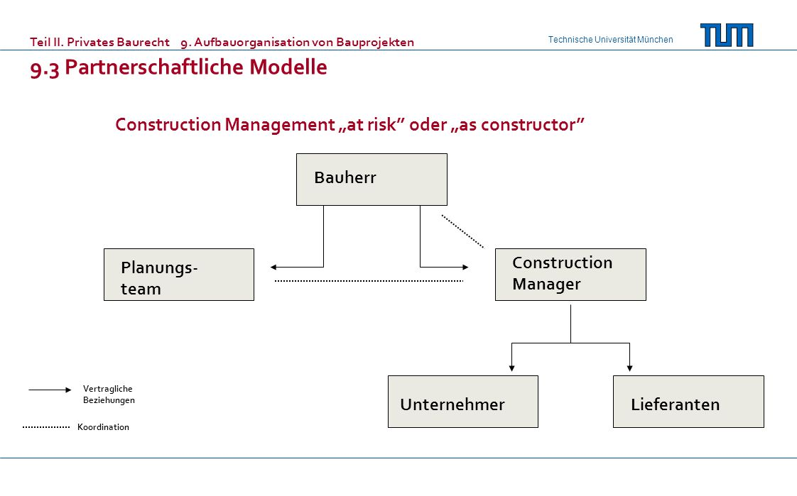 "Construction Management ""at risk oder ""as constructor"