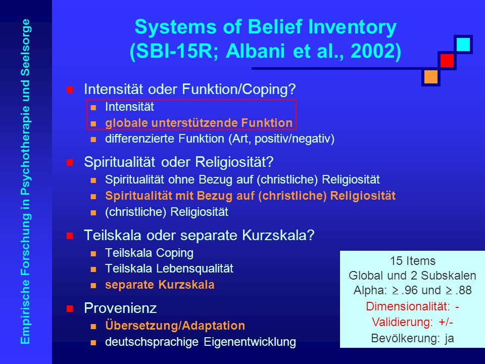 Systems of Belief Inventory (SBI-15R; Albani et al., 2002)