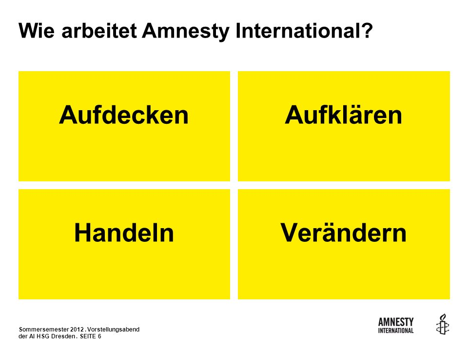 Wie arbeitet Amnesty International