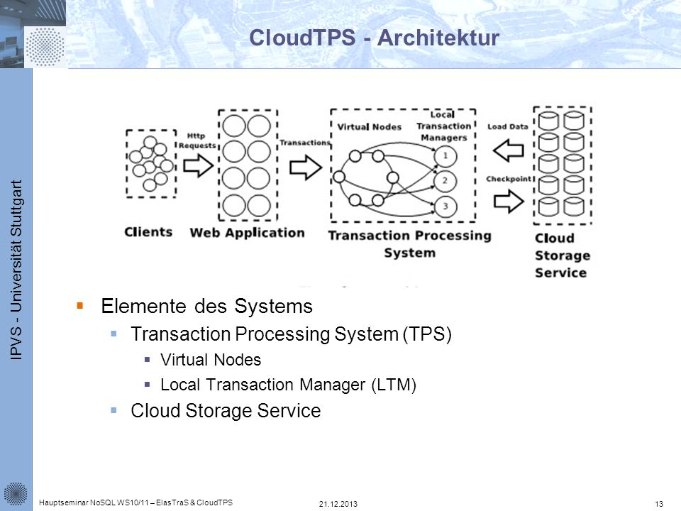 CloudTPS - Architektur