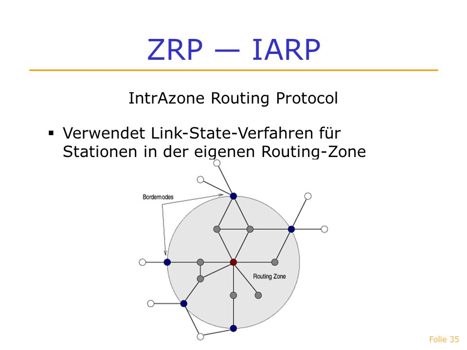 IntrAzone Routing Protocol