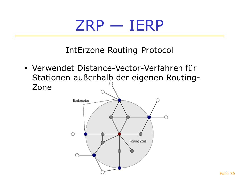 IntErzone Routing Protocol