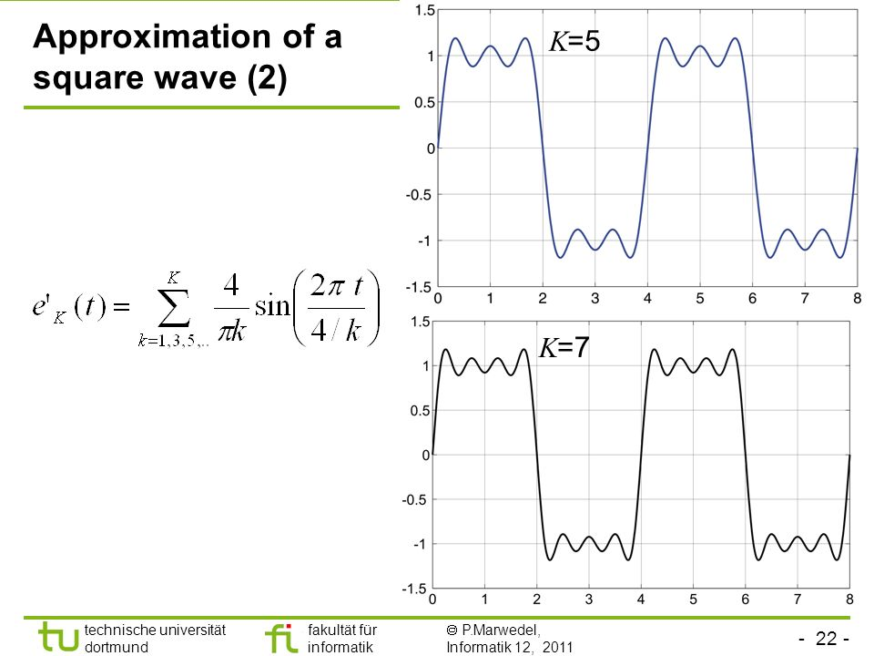 Approximation of a square wave (2)
