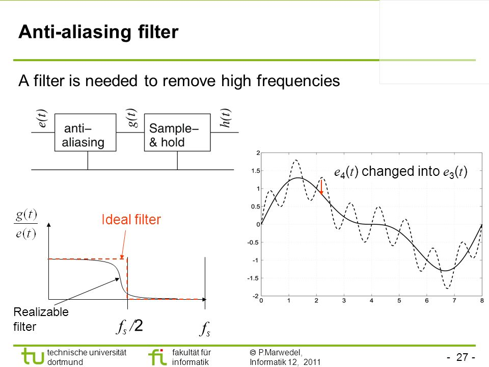 Anti-aliasing filter A filter is needed to remove high frequencies