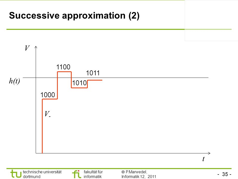 Successive approximation (2)