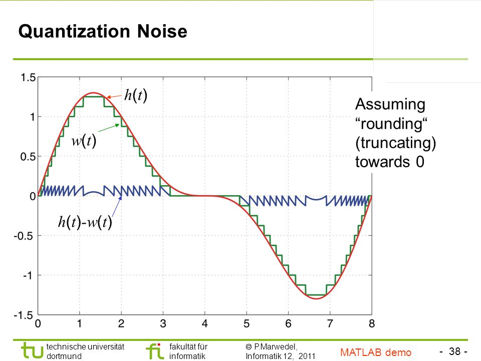 Quantization Noise h(t) Assuming rounding (truncating) towards 0
