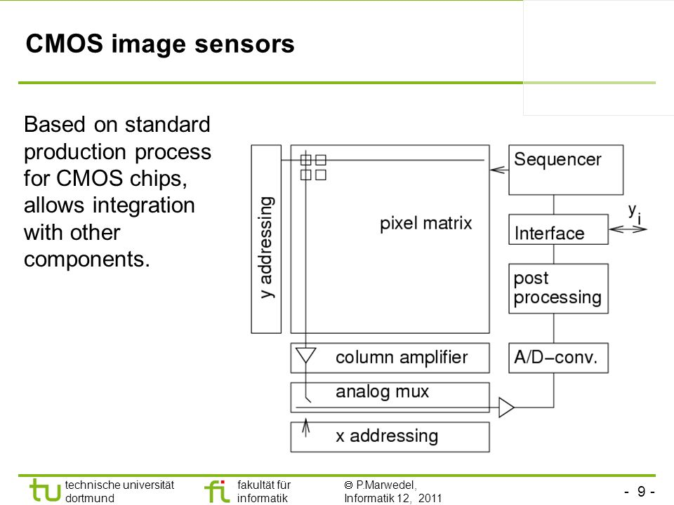CMOS image sensors Based on standard production process for CMOS chips, allows integration with other components.