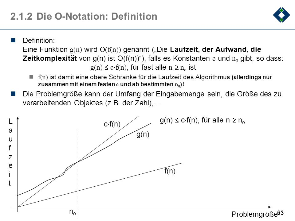 2.1.2 Die O-Notation: Definition